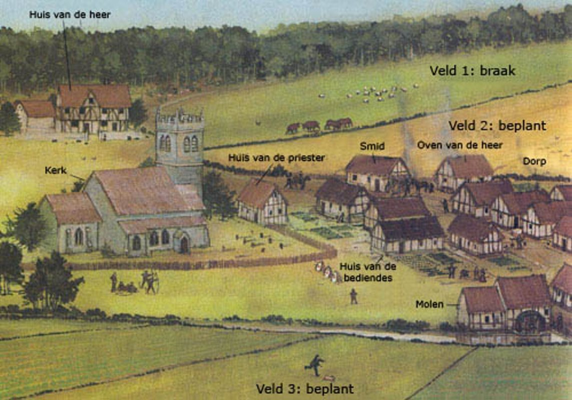 feudalism and land The word feudalism characterizes a form of government and class hierarchy that  has land-owning nobles providing military and financial power.