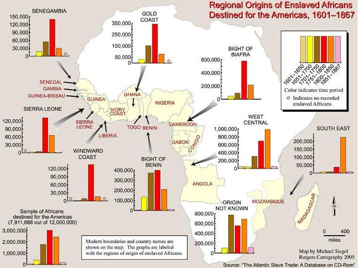 egypte israel slavernij